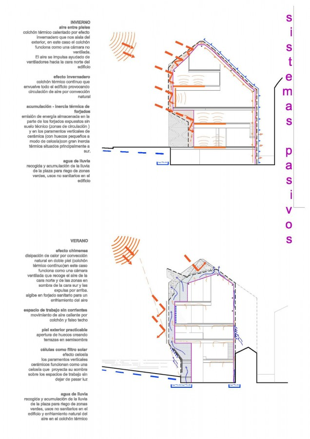 galicia-arquitectos-Central-Oficina-Vigo-Irisarri-Pinera-peruarki-15