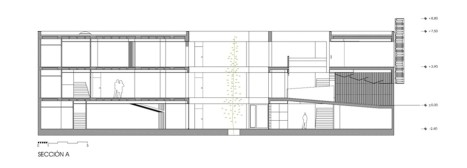 peruarki-arquitectura-edificios-Espana-Arquitecto-Antonio-Blanco-Montero-40.jpg
