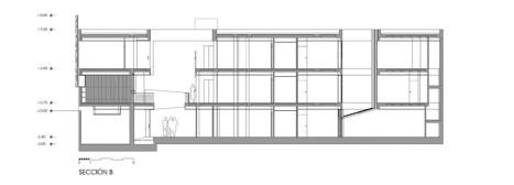 peruarki-arquitectura-edificios-Espana-Arquitecto-Antonio-Blanco-Montero-41.jpg